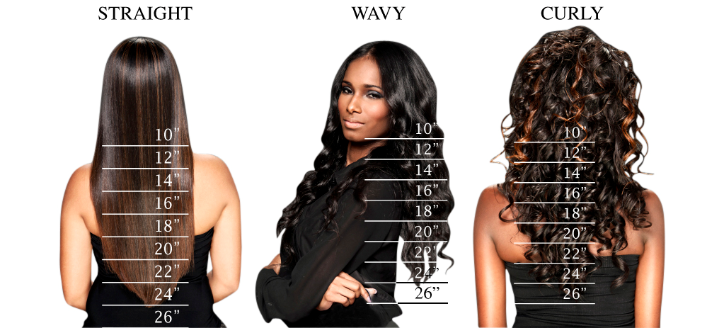 What Length Hair Extensions Should I Choose Dr Conte Hair Collection